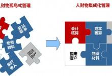 HRP实现医院精细化管理研讨会将于11月27日在福州举行