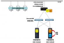 上海第六人民医院东分院PACS数据存储应对方案:基于 NAS的自动分层存储技术