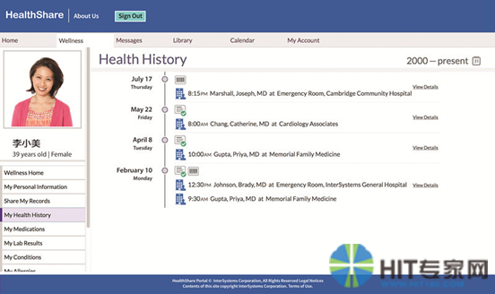 InterSystems个人健康社区HealthShare Personal Community界面示例