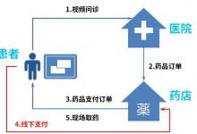 蒙城第一人民医院打造区域性互联网医疗闭环生态圈