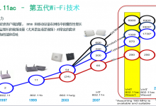 """【思科医疗在中国】 思科智能无线网络在医院的实战""""心经"""""""
