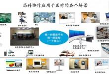 【思科医疗在中国】攻克远程医疗的技术痛点
