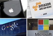 暗藏玄机!从专利看亚马逊、苹果、谷歌和微软的HIT计划