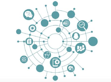 连接医患,创新流程,改善体验——《2018微信应用改善医疗服务趋势研究