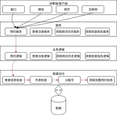 zhongtai4